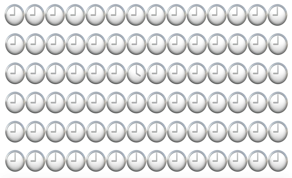 Clock emoticons